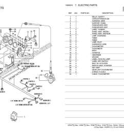 yanmar 4tnv wiring diagrams wiring diagram forward yanmar 4tnv88 wiring diagram yanmar 4tnv wiring diagrams [ 1400 x 989 Pixel ]