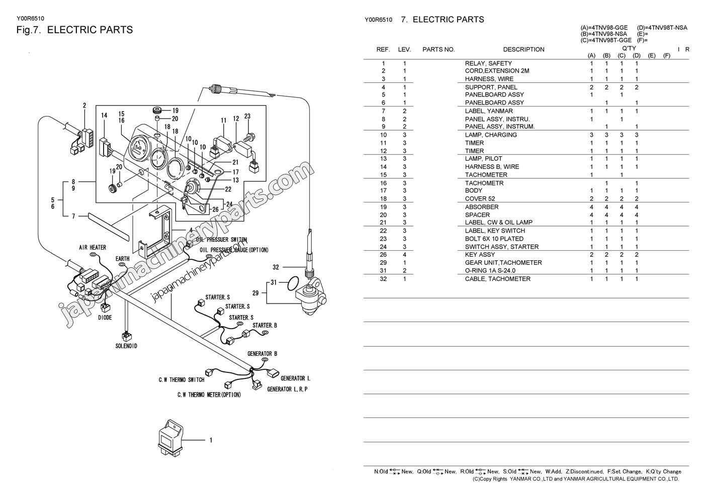 hight resolution of yanmar 4tnv wiring diagrams wiring diagrams mon yanmar 4tnv88 wiring diagram alkota pressure washer wiring diagram