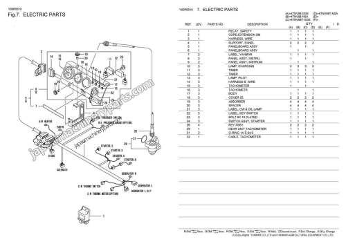 small resolution of yanmar 4tnv wiring diagrams wiring diagrams mon yanmar 4tnv88 wiring diagram alkota pressure washer wiring diagram