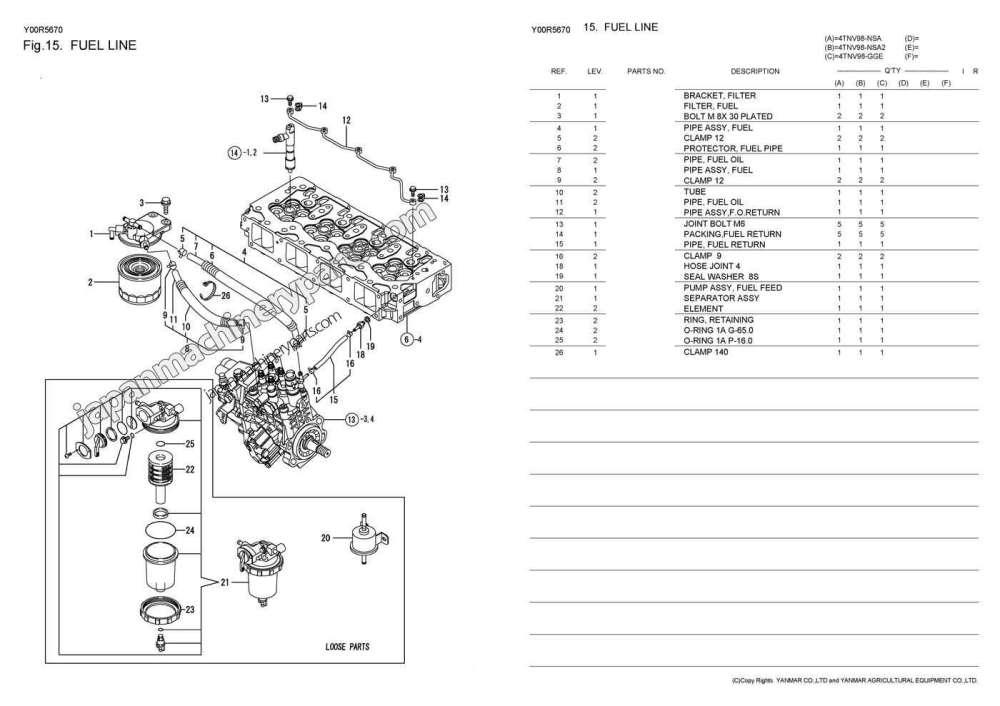 medium resolution of yanmar 4tnv wiring diagrams wiring diagram structure wiring diagram yanmar f 14