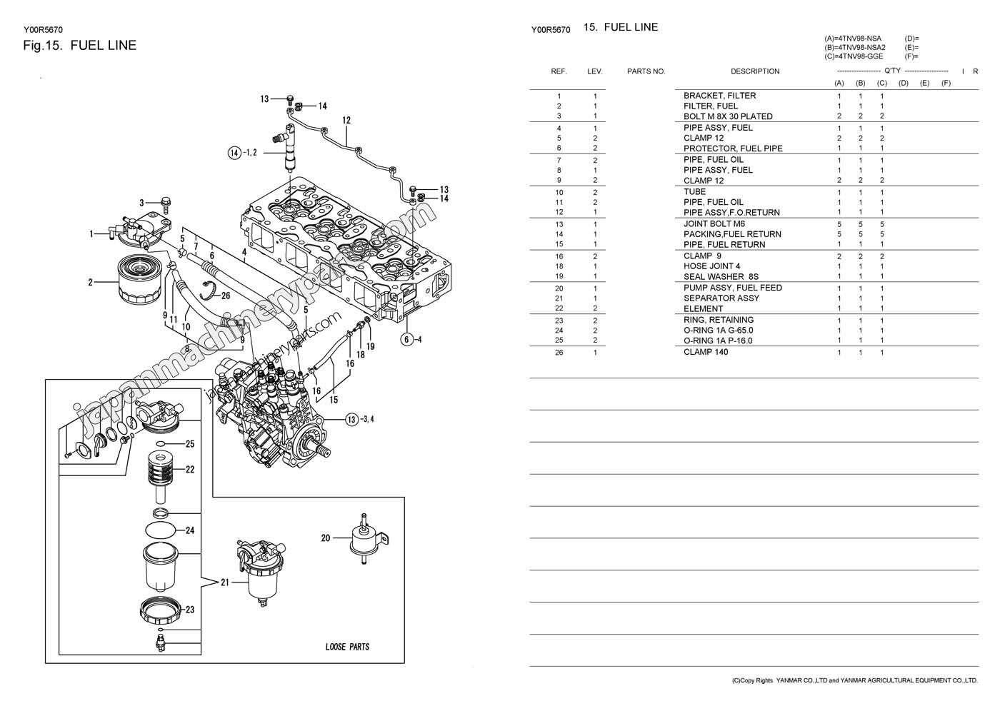 hight resolution of yanmar 4tnv wiring diagrams wiring diagram structure wiring diagram yanmar f 14
