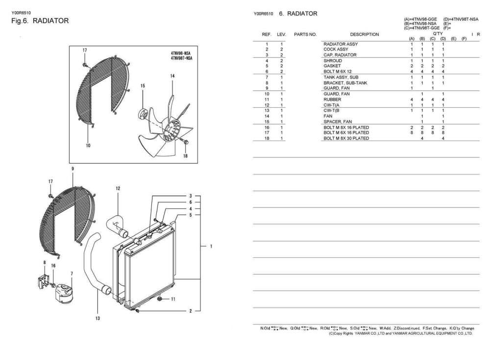 medium resolution of yanmar 4tnv88 engine wiring diagram 30 amp marine plug tractor wiring diagrams yanmar alternator wiring diagram