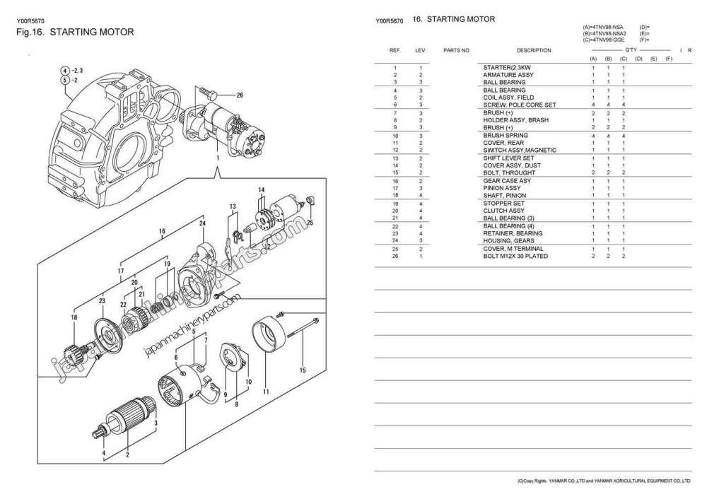 medium resolution of yanmar 4tnv88 engine wiring diagram dodge engine wiring hoyt tractor yanmar parts ym2200 yanmar tractor manuals