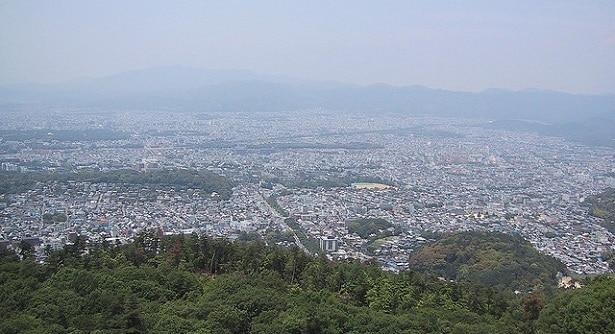 quoi faire a Kyoto