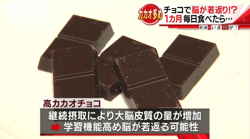 CHOCOLATE NA MAY MATAAS NA COCOA CONTENT NA NAKAKA-REJUVENATE NG BRAIN