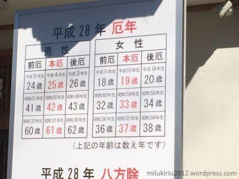 """Tabla con las edades de la mala suerte o """"yakudoshi"""" para el año japonés 28 (2016 en el calendario occidental)"""