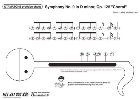 Instrucciones para tocar música clásica con el Otamatone