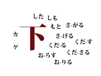 czytania kanji - japonia-info.pl