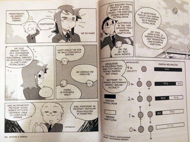 manga guide - japonia-info.pl