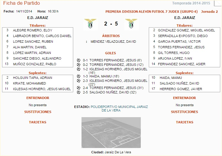 Primera División Alevin Fútbol 7 Judex - Grupo 4 - Jornada 2 -  E.D. Jaraiz B vs E.D. Jaraiz C