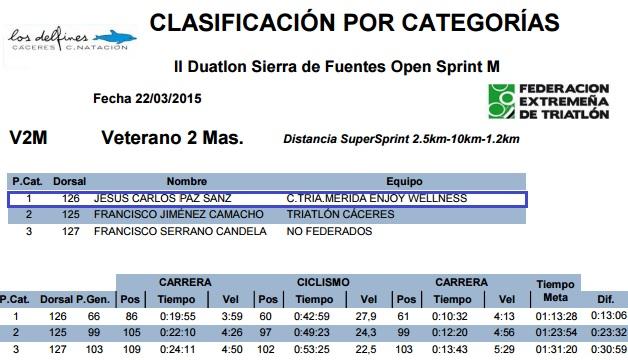 Clasificación General -  Jesús Carlos Paz Sanz, Campeón de Extremadura de Duatlón Veteranos 50