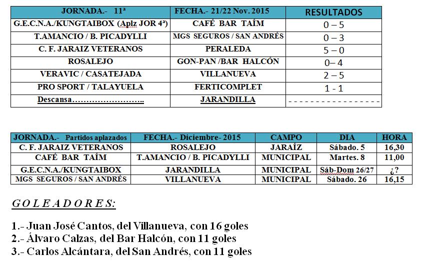 Resultados de la Jornada 11 y Próxima Jornada