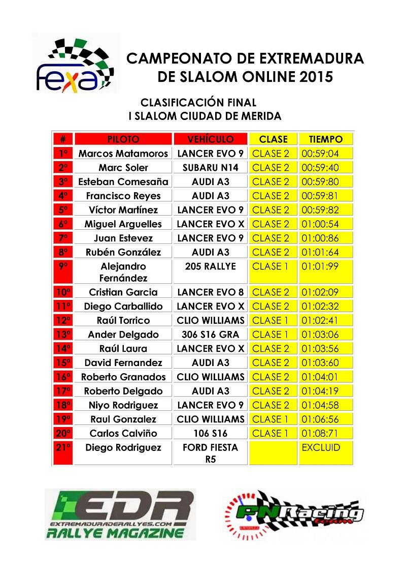 Resultados I Slalom Ciudad de Mérida Online