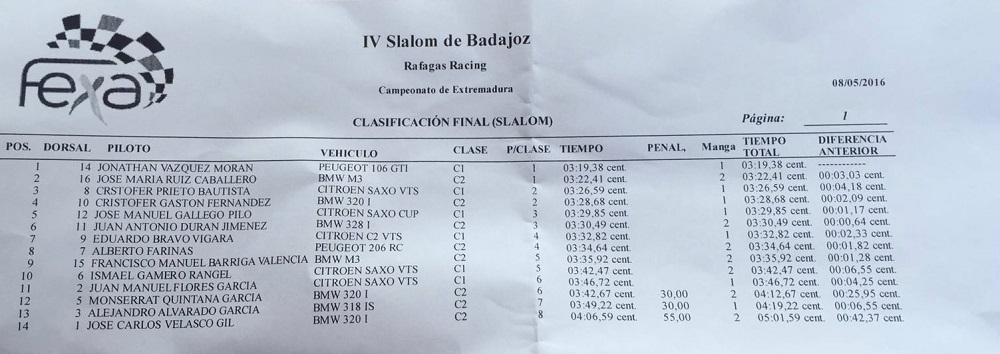 Clasificación General Badajoz