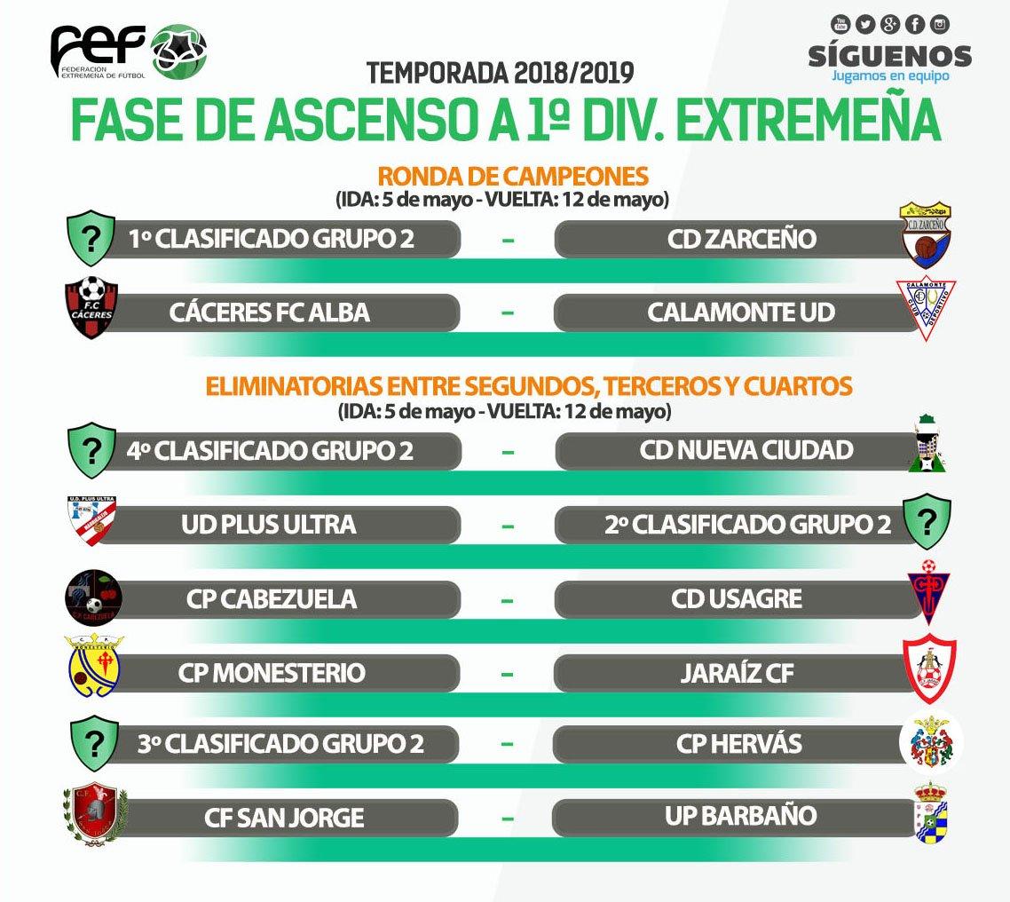 El C.F. Jaraíz se enfrentará al C.P. Monesterio en la primera eliminatoria por ascender a la Primera División Extremeña