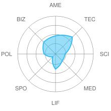De 100 mest inflytelserika tech-investerarna i Europa – och jag är med