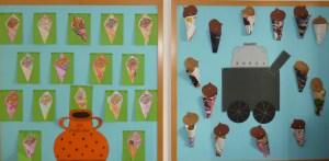 Sala dos 4 anos