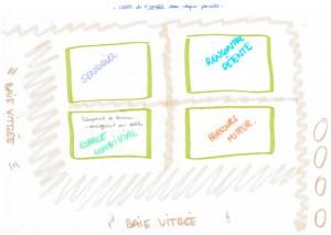 Esquisse du jardin thérapeutique pour le Foyer d'Accueil Médicalisé : conception participative