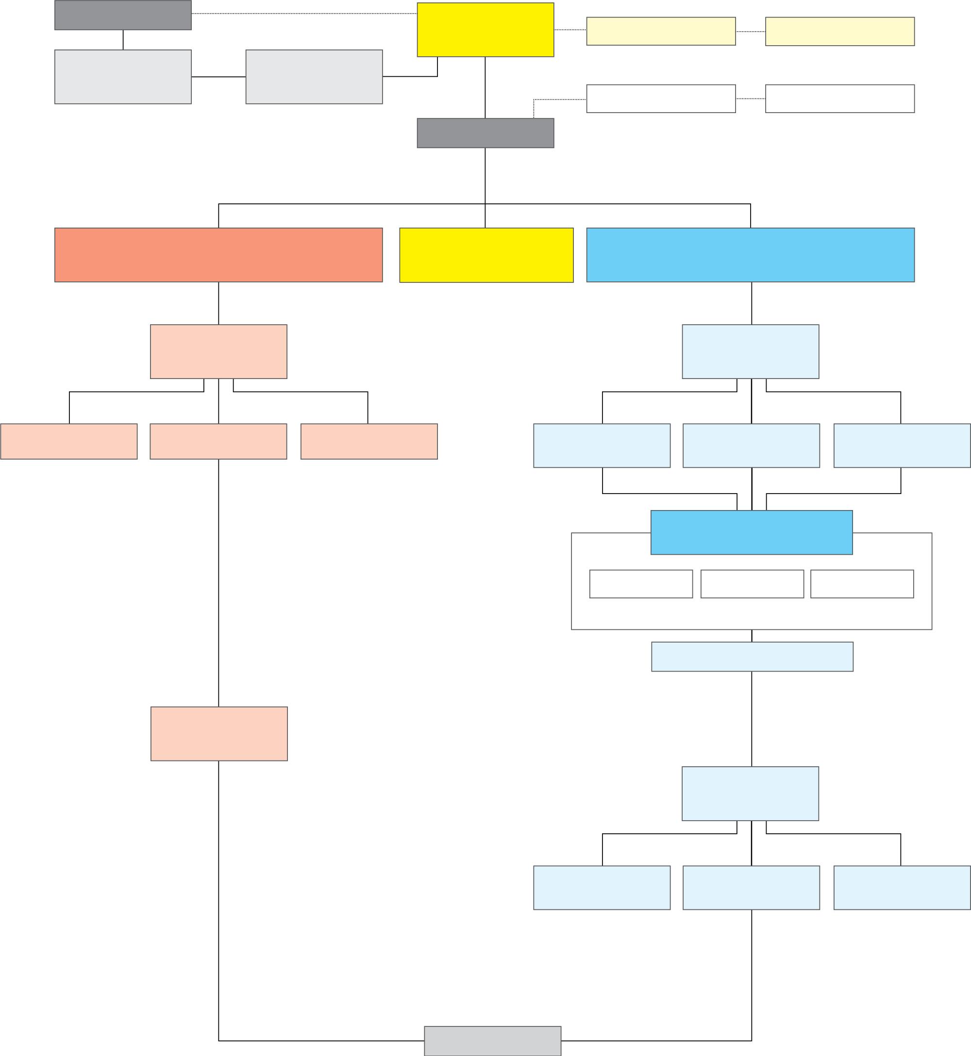 Sitemap Document Example