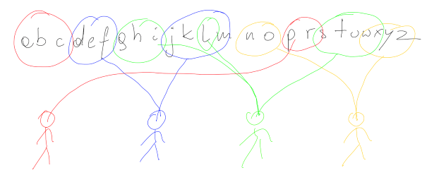 ASP MVC Routing interpretacja obrazkowa
