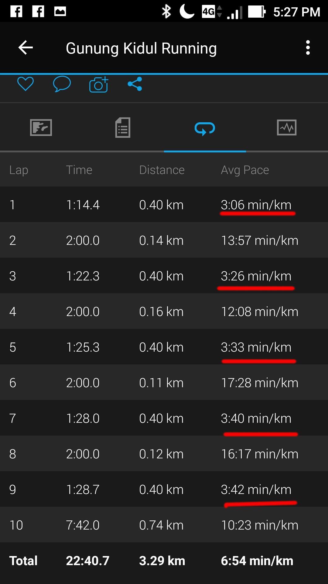 Trik Lari 12 Menit : menit, Latihan, Interval, Tanpa, Lintasan, Gadget,, Running,, Travelling, Light