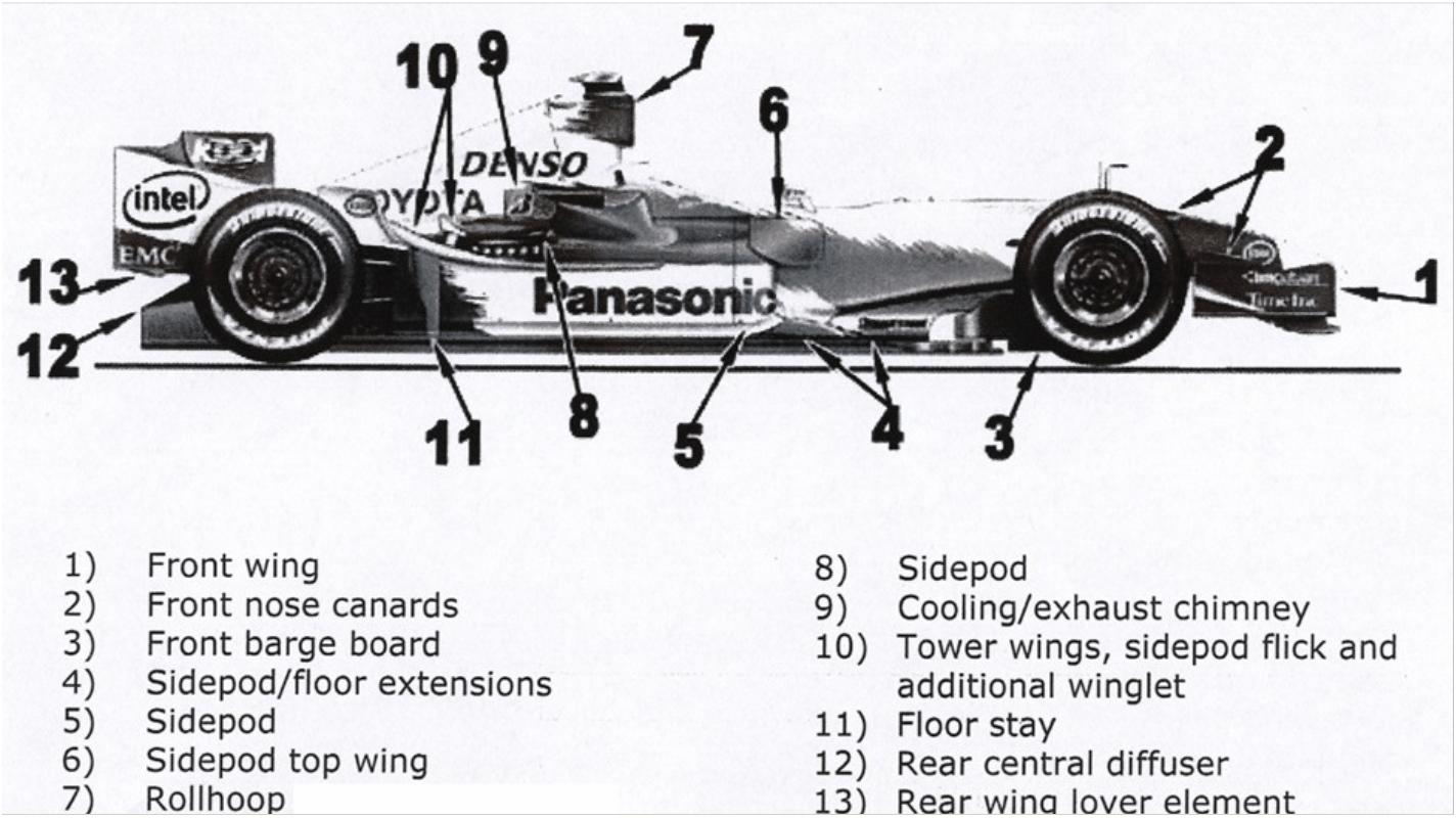 Car Wiring Diagram Liry Club Car Manuals And Diagrams