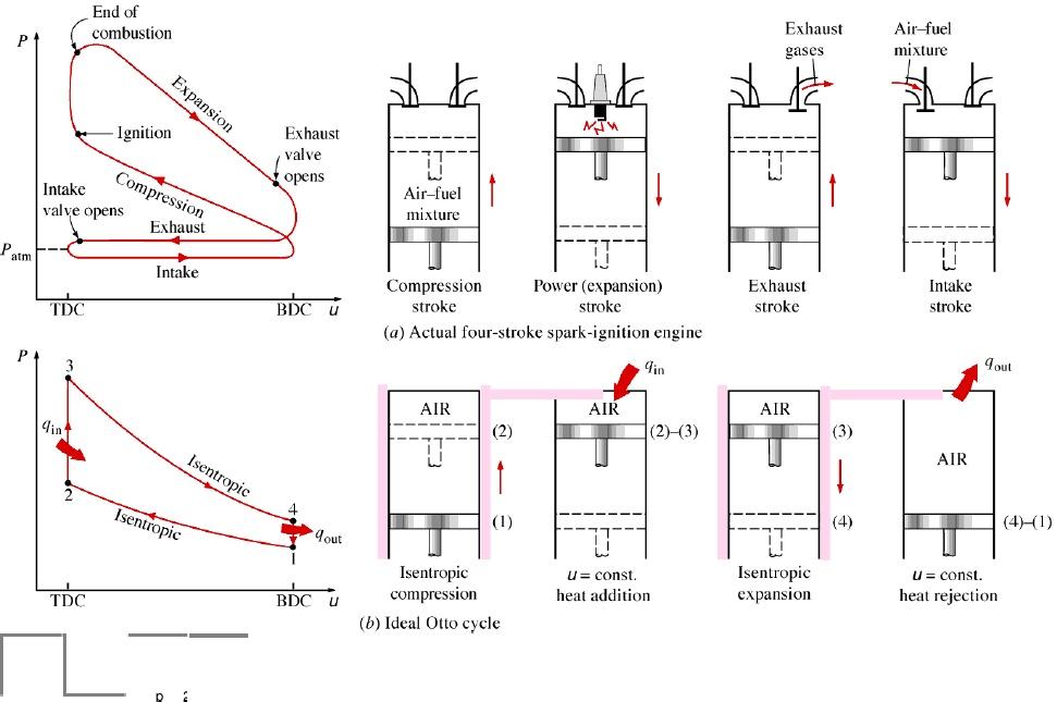 carnot engine pv diagram