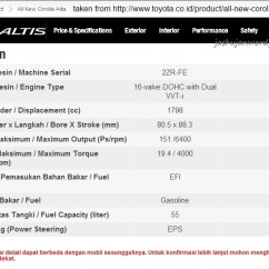 All New Corolla Altis Vs Civic Foto Mobil Kijang Innova Berapa Daya Maksimum Sebenarnya Nissan Grand Livina 1800cc ...