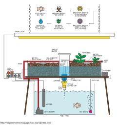 full diagram [ 5309 x 5478 Pixel ]