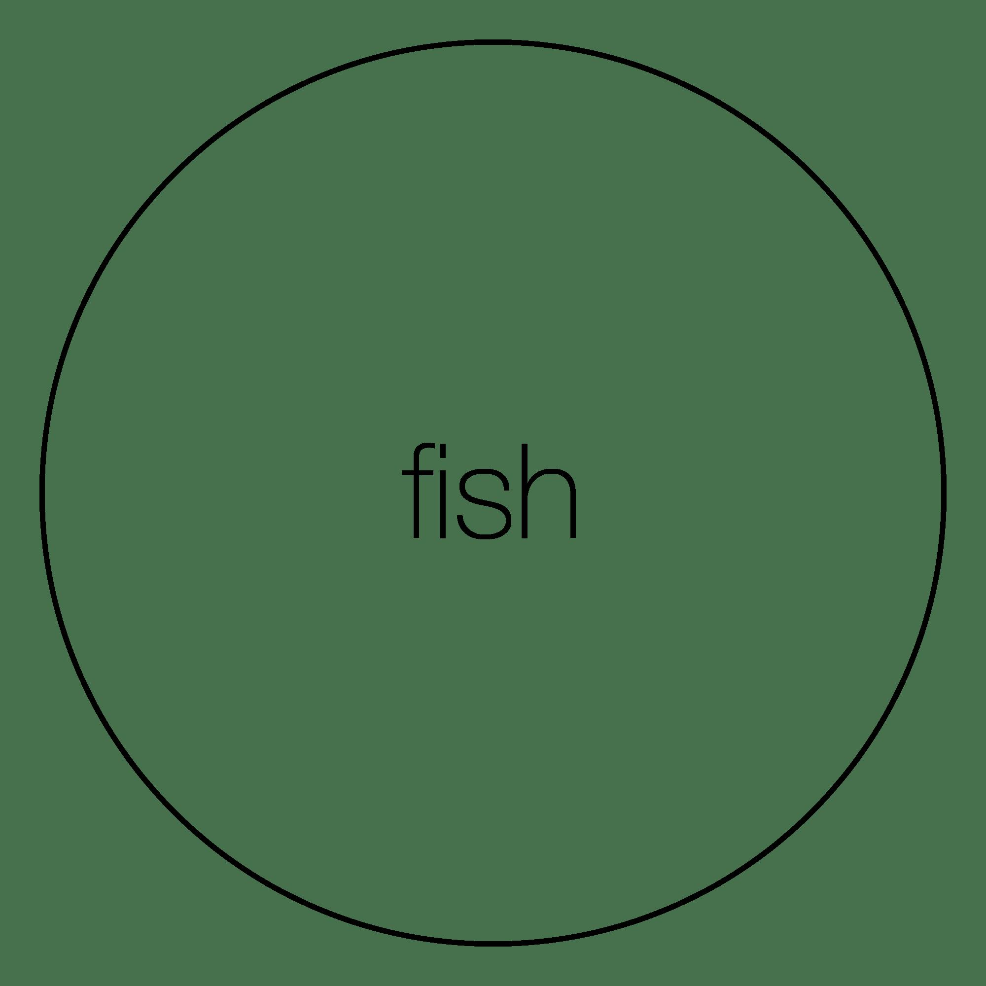 attribute-motif-fish