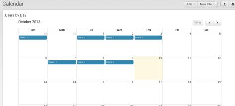Splunk Calendar