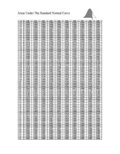 table also statistics probability density function and jason favrod rh jasonfavrod