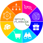 agency playbook