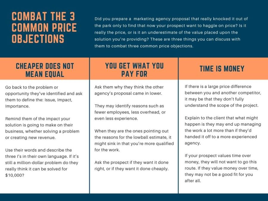 3 common price objections