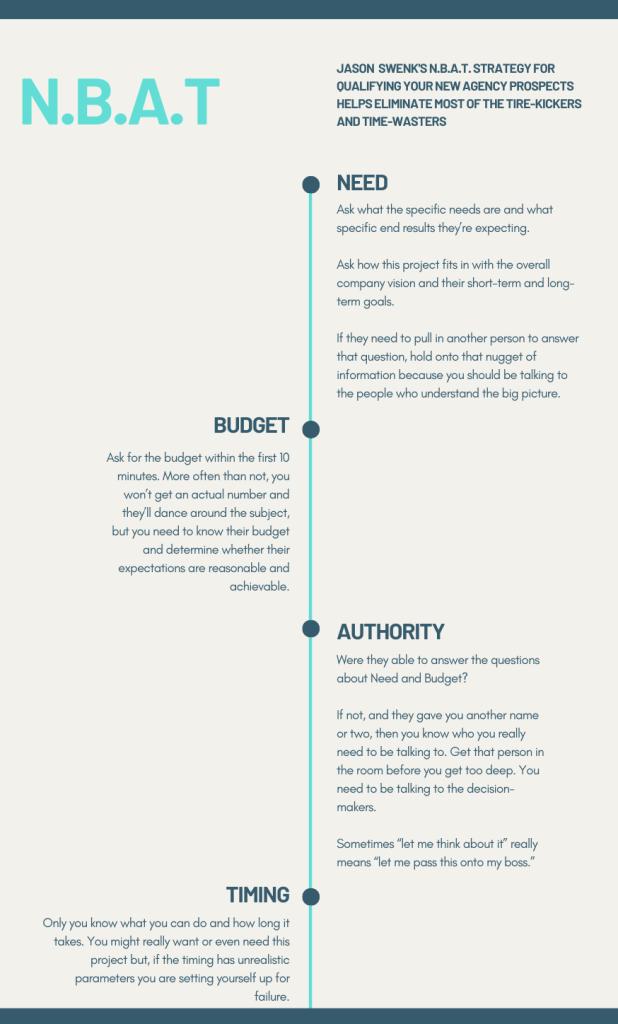 NBAT need budget authority timing