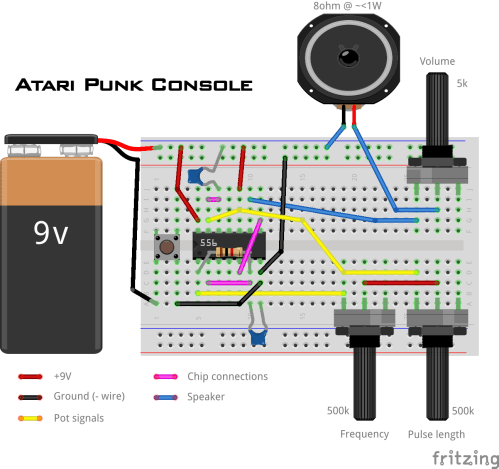 small resolution of atari punk console synthesizer build workshop for soundry camp