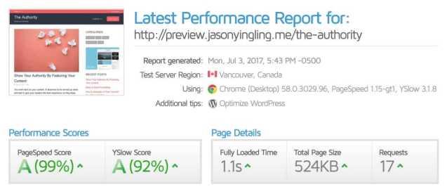 GT Metrix Score