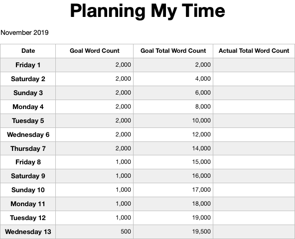 Screen Shot 2019 10 28 at 1.12.35 am - A Basic & Simple Guide To Planning Your NaNoWriMo Story!