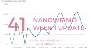 NaNoWriMo Week 1 Update 2019 Blog Header Storytime Wednesday 300x169 - Week 3 NaNoWriMo Update & Changes I've Made To My Tracker