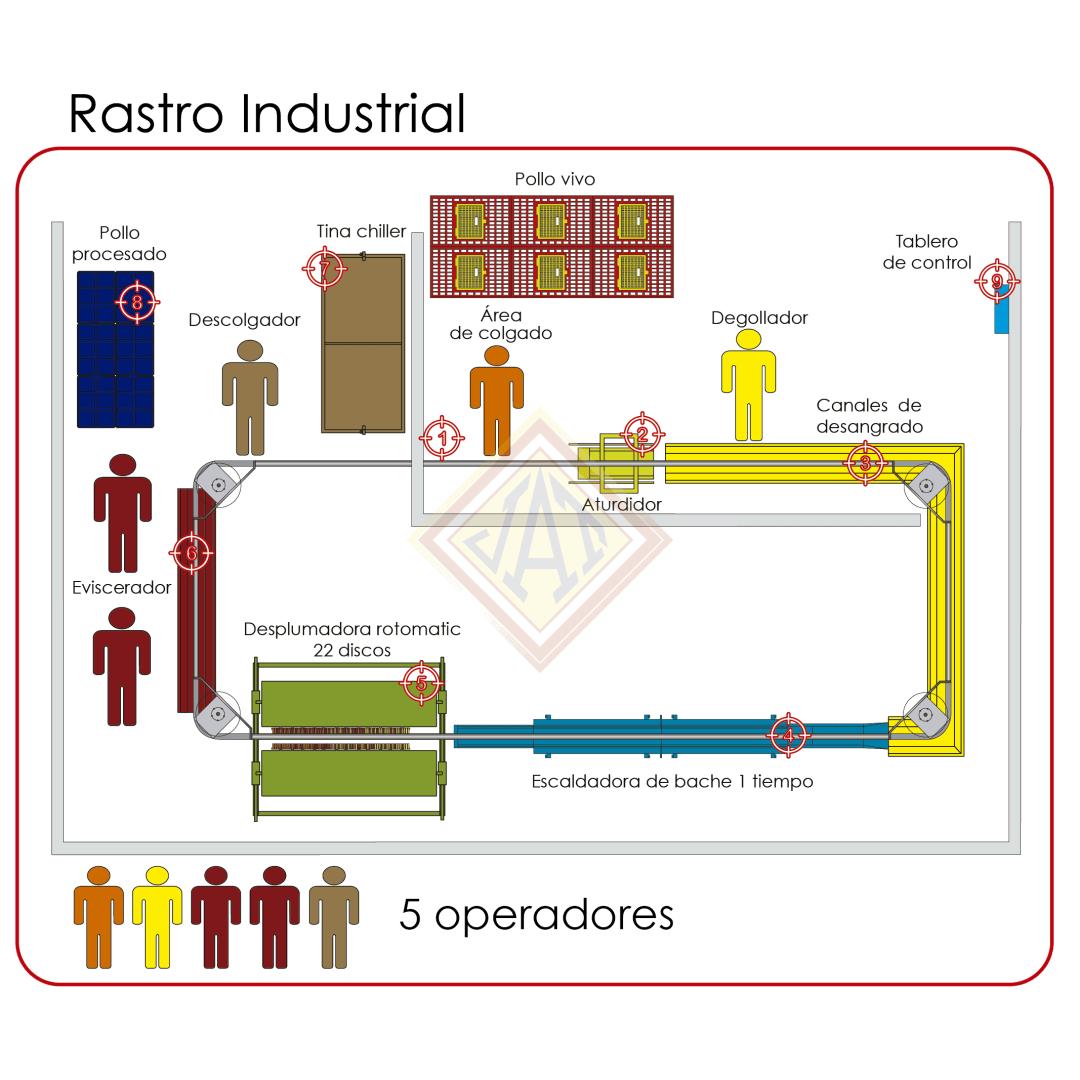 Rastros3 512x512