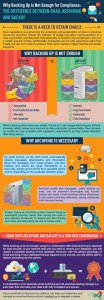 Infographic – The Difference Between Email Archiving and Backup (May 2017)
