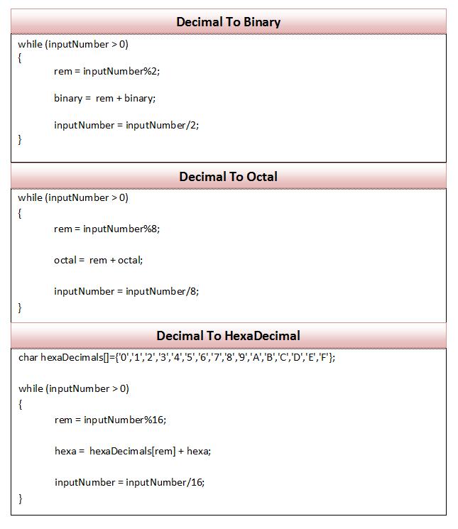 binar java forex convertor de valută mobile