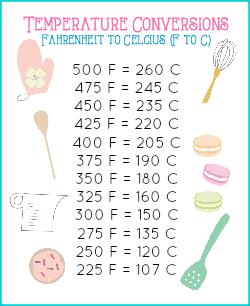 Perfect Temperature Conversion Chart