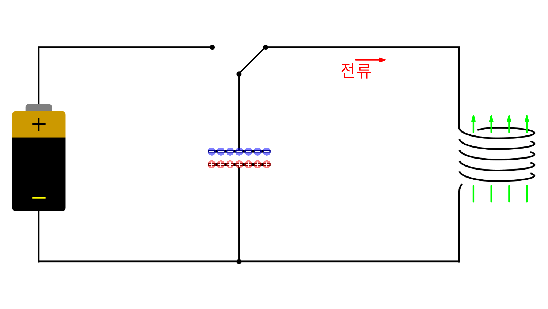 hight resolution of lc lc oscillator