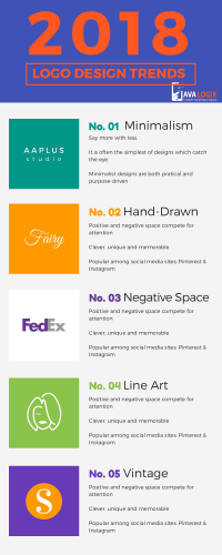 Logo Design Trends for 2018 [infographic] - Online ...