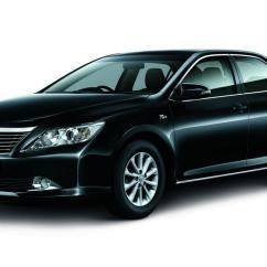 Konsumsi Bbm All New Alphard Toyota Yaris Trd Sportivo Modif Mobil Mewah