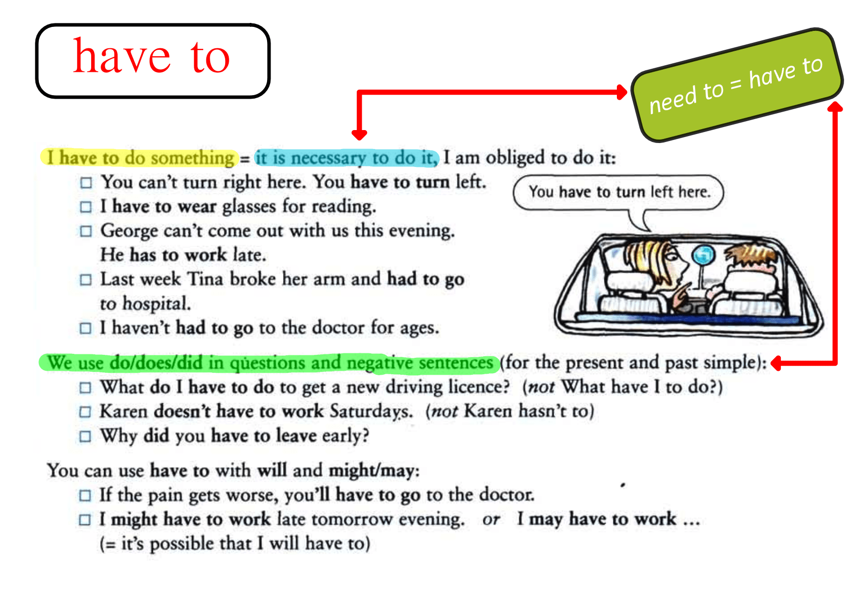 Modal Verbs 2 Must Vs Have To