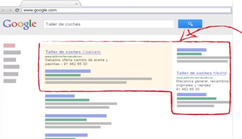 Campañas de anuncios Google Adwords