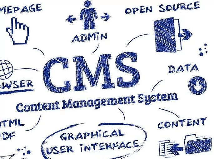 CMS para posicionar una web admin