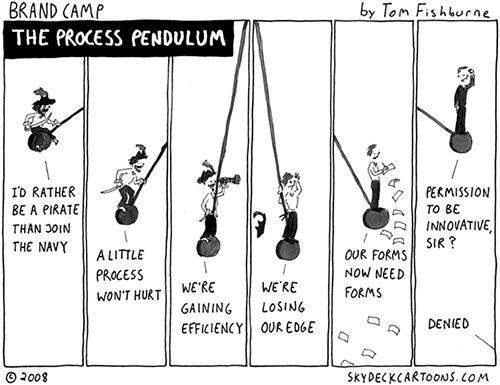 creatividad-innovacion-barreras